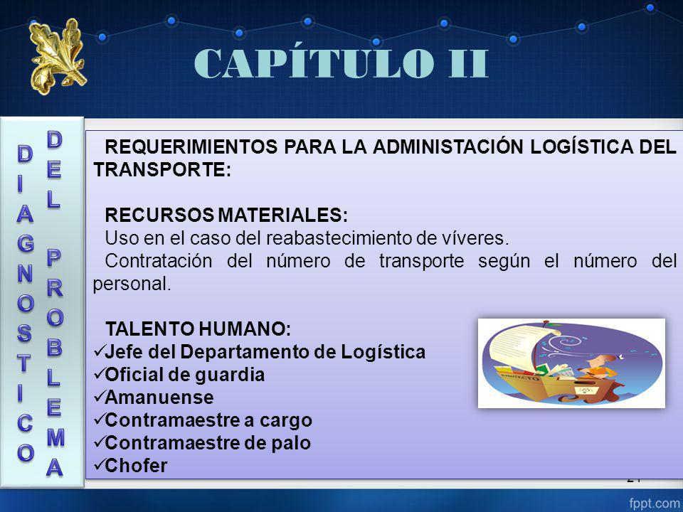 21 REQUERIMIENTOS PARA LA ADMINISTACIÓN LOGÍSTICA DEL TRANSPORTE: RECURSOS MATERIALES: Uso en el caso del reabastecimiento de víveres.