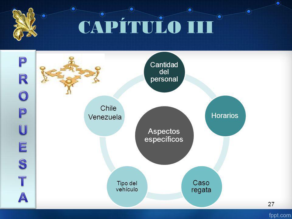 27 CAPÍTULO III Aspectos específicos Cantidad del personal Horarios Caso regata Tipo del vehículo Chile Venezuela