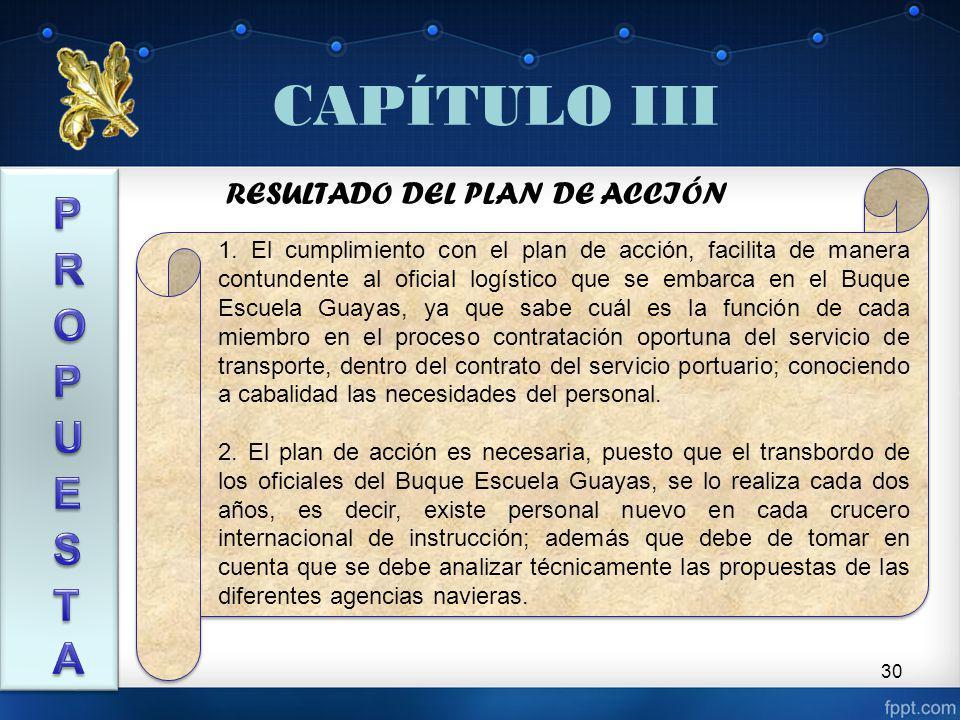 30 CAPÍTULO III RESULTADO DEL PLAN DE ACCIÓN 1.
