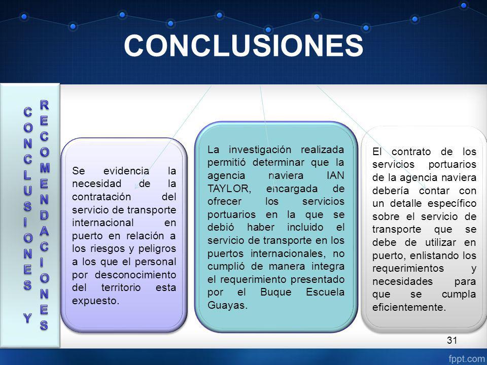 CONCLUSIONES 31 Se evidencia la necesidad de la contratación del servicio de transporte internacional en puerto en relación a los riesgos y peligros a los que el personal por desconocimiento del territorio esta expuesto.
