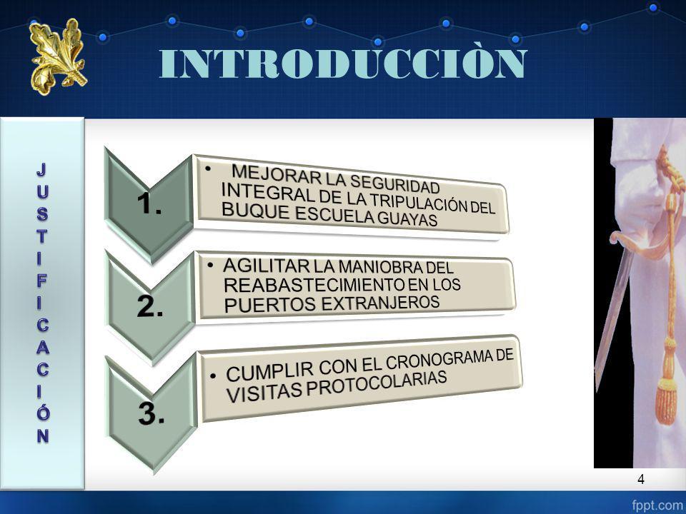 4 INTRODUCCIÒN