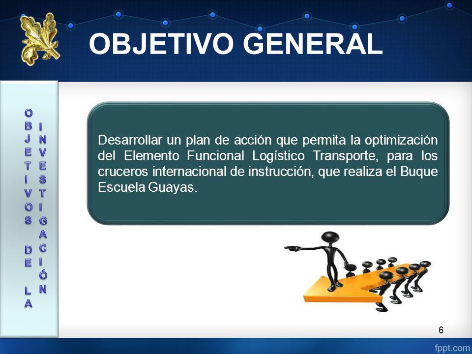 OBJETIVO GENERAL 6 Desarrollar un plan de acción que permita la optimización del Elemento Funcional Logístico Transporte, para los cruceros internacional de instrucción, que realiza el Buque Escuela Guayas.