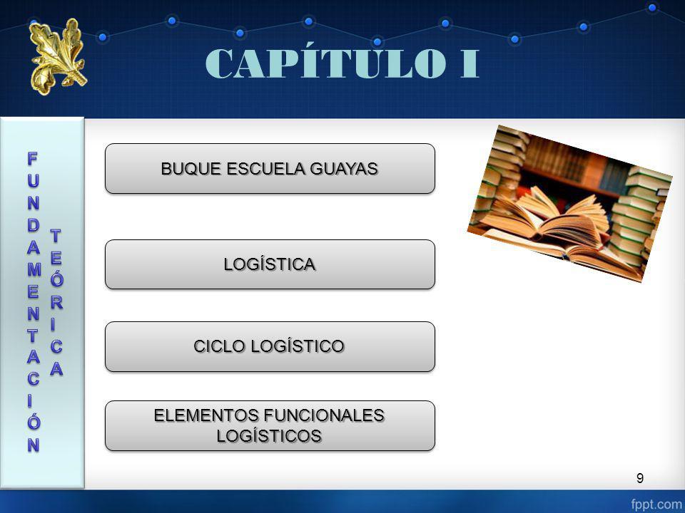 CAPÍTULO II 20 El servicio de transporte en los puertos internacionales se cumplió parcialmente.