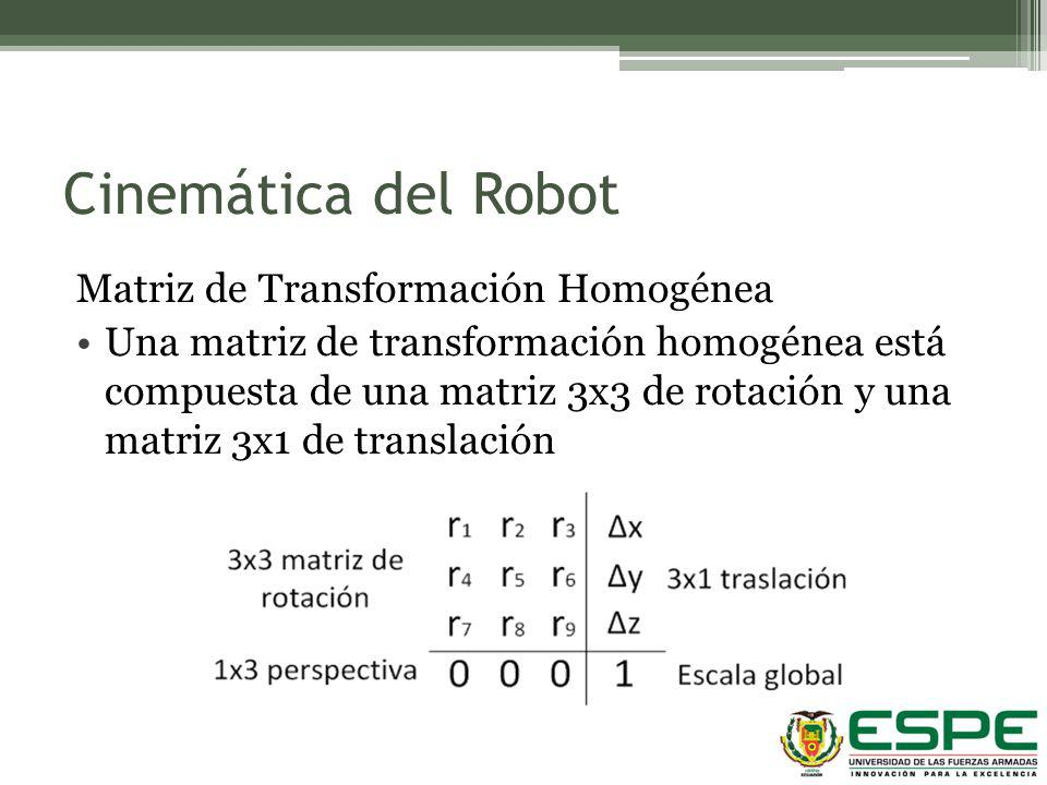 Matriz de Transformación Homogénea Una matriz de transformación homogénea está compuesta de una matriz 3x3 de rotación y una matriz 3x1 de translación