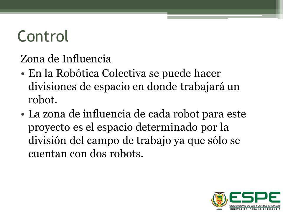 Control Zona de Influencia En la Robótica Colectiva se puede hacer divisiones de espacio en donde trabajará un robot. La zona de influencia de cada ro
