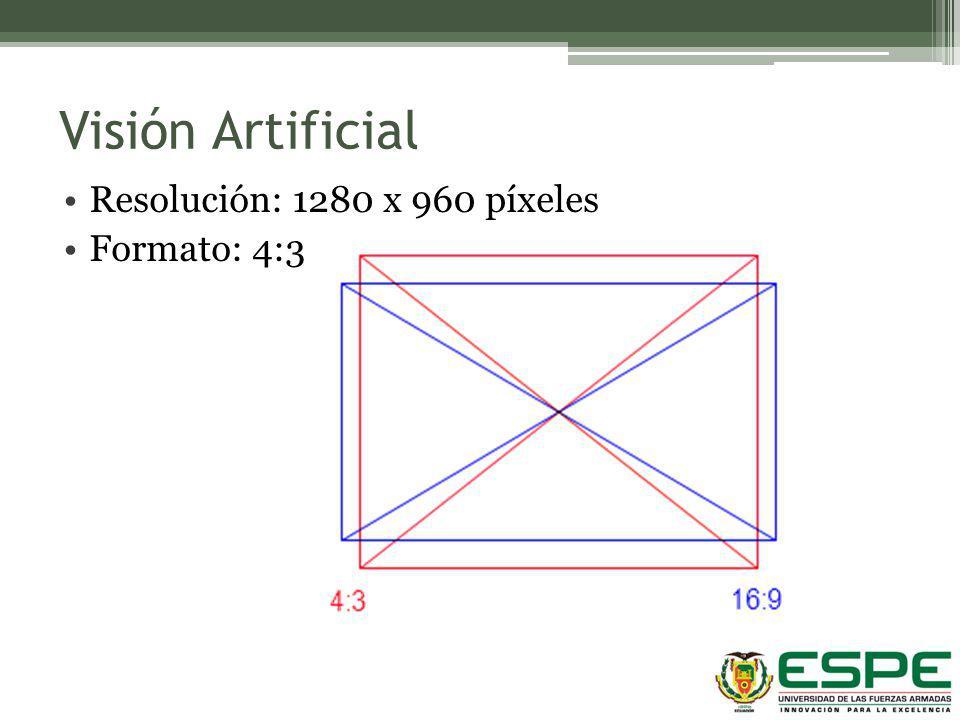 Visión Artificial Resolución: 1280 x 960 píxeles Formato: 4:3