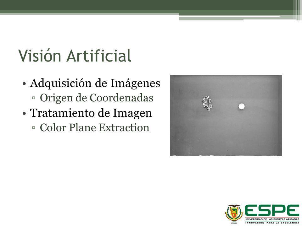 Visión Artificial Adquisición de Imágenes Origen de Coordenadas Tratamiento de Imagen Color Plane Extraction