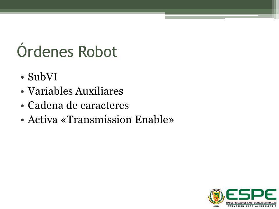 Órdenes Robot SubVI Variables Auxiliares Cadena de caracteres Activa «Transmission Enable»