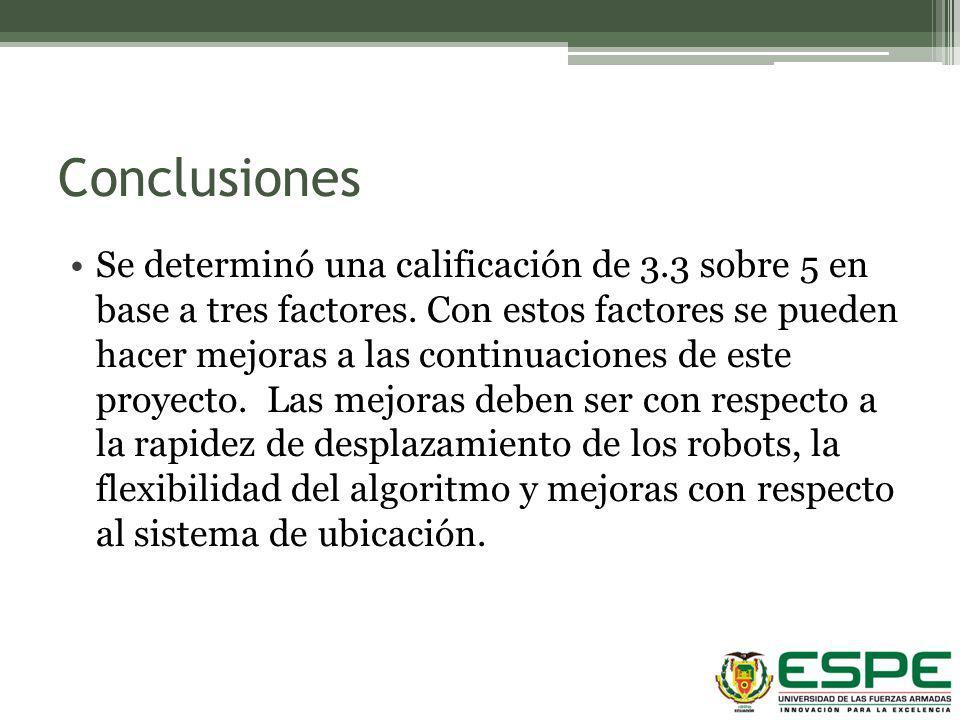 Conclusiones Se determinó una calificación de 3.3 sobre 5 en base a tres factores. Con estos factores se pueden hacer mejoras a las continuaciones de