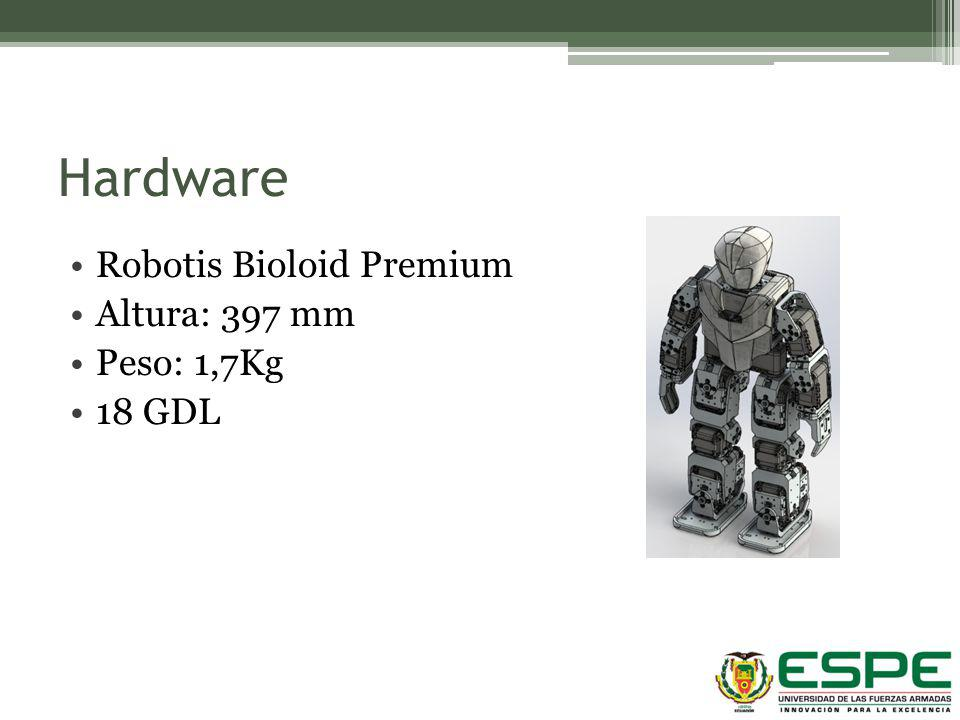Hardware Robotis Bioloid Premium Altura: 397 mm Peso: 1,7Kg 18 GDL