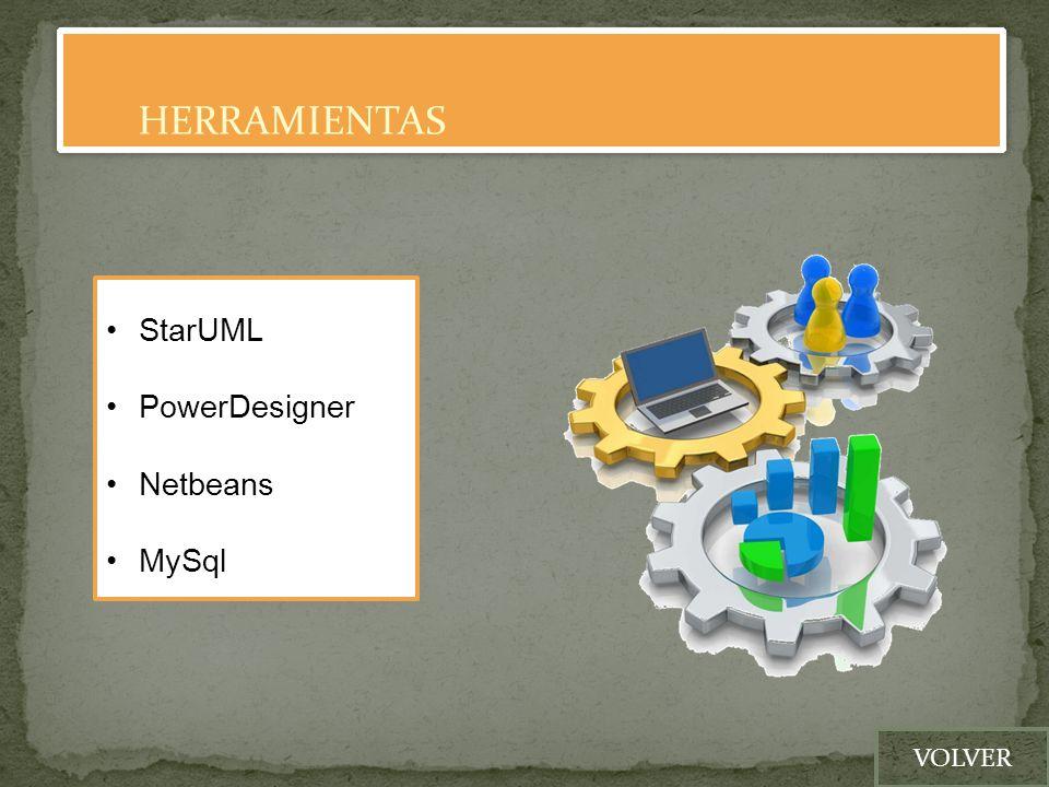 StarUML PowerDesigner Netbeans MySql