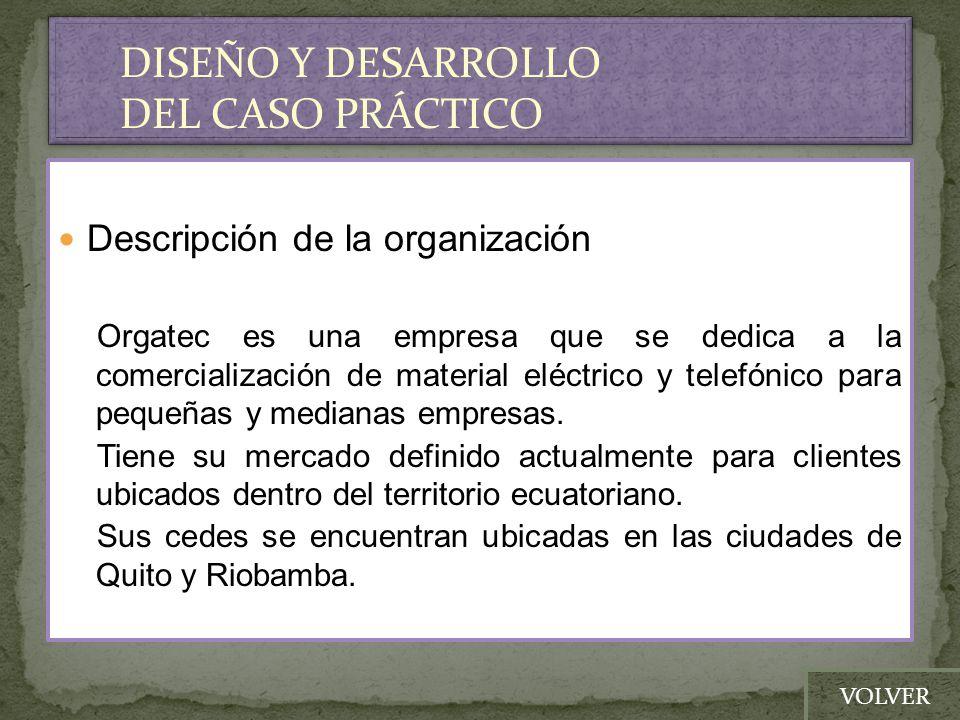 Descripción de la organización Orgatec es una empresa que se dedica a la comercialización de material eléctrico y telefónico para pequeñas y medianas