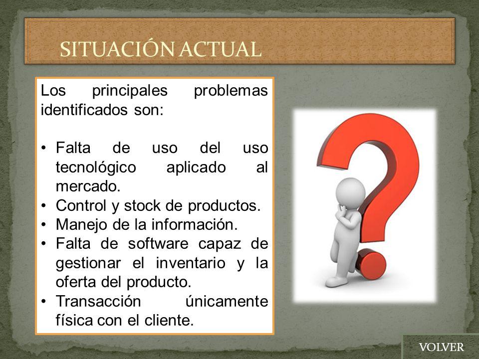 Los principales problemas identificados son: Falta de uso del uso tecnológico aplicado al mercado. Control y stock de productos. Manejo de la informac