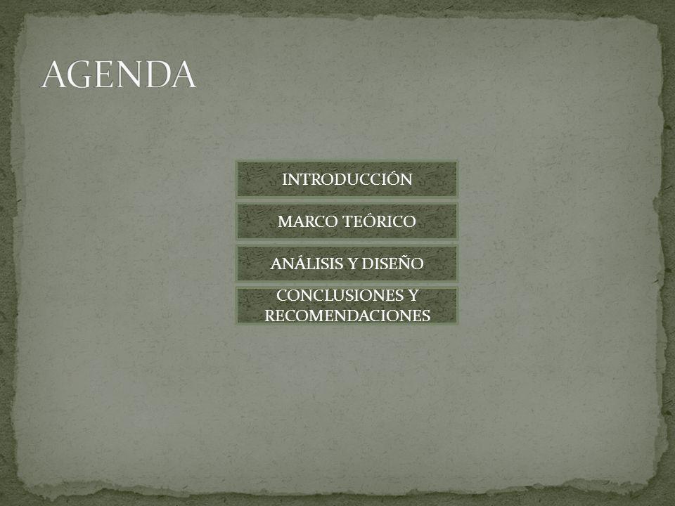 INTRODUCCIÓN MARCO TEÓRICO ANÁLISIS Y DISEÑO CONCLUSIONES Y RECOMENDACIONES