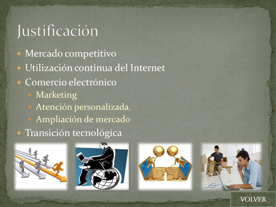 Mercado competitivo Utilización continua del Internet Comercio electrónico Marketing Atención personalizada. Ampliación de mercado Transición tecnológ