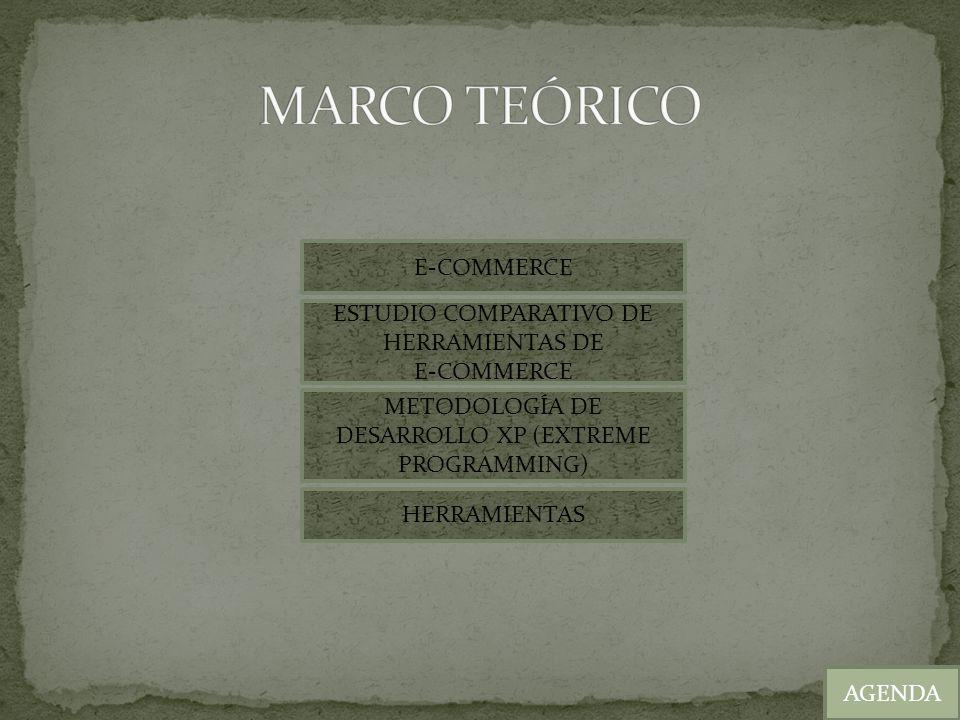 AGENDA E-COMMERCE ESTUDIO COMPARATIVO DE HERRAMIENTAS DE E-COMMERCE METODOLOGÍA DE DESARROLLO XP (EXTREME PROGRAMMING) HERRAMIENTAS
