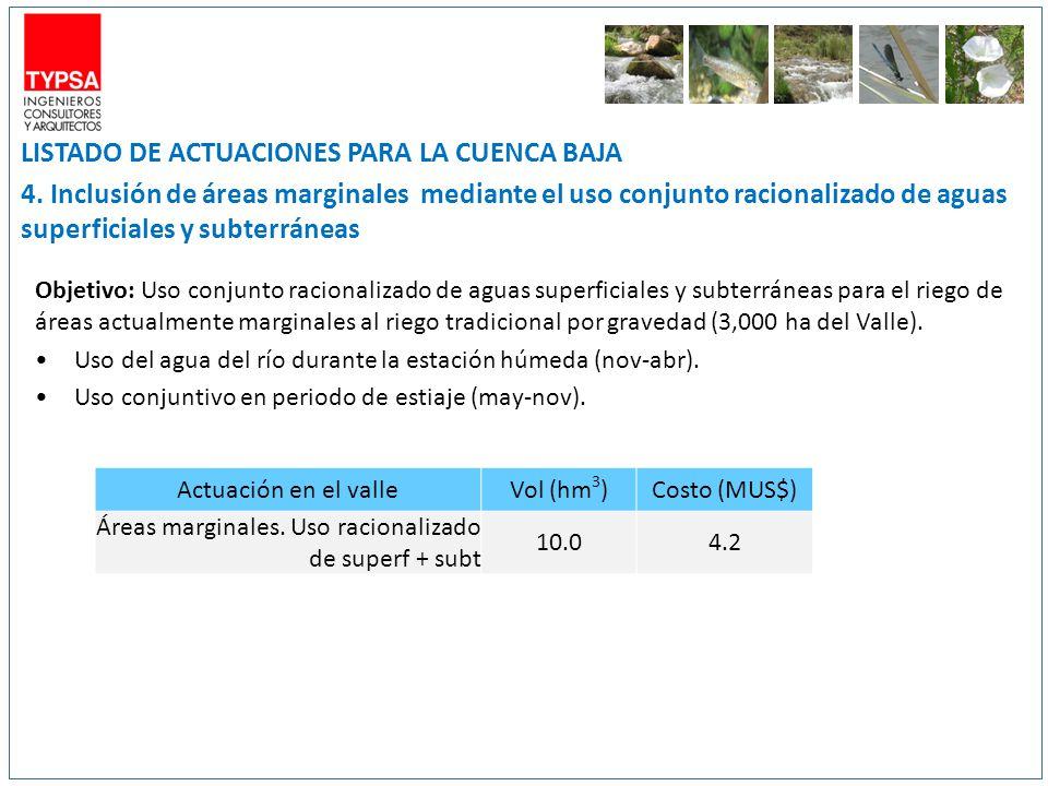 LISTADO DE ACTUACIONES PARA LA CUENCA BAJA 4. Inclusión de áreas marginales mediante el uso conjunto racionalizado de aguas superficiales y subterráne