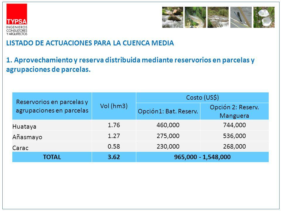 LISTADO DE ACTUACIONES PARA LA CUENCA MEDIA 1. Aprovechamiento y reserva distribuida mediante reservorios en parcelas y agrupaciones de parcelas. Rese