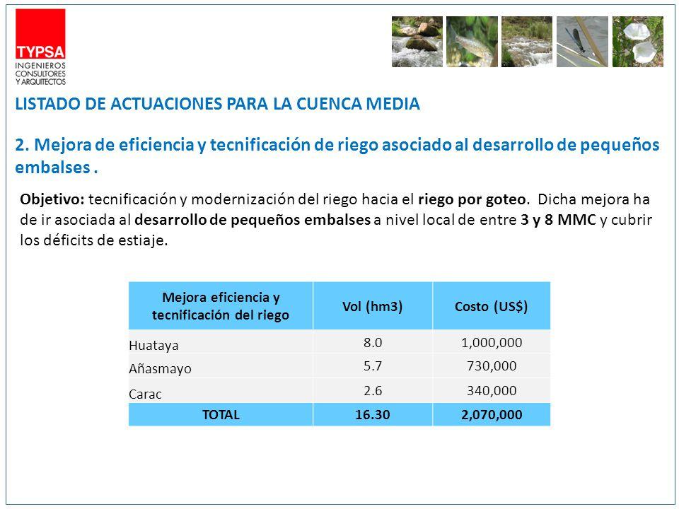 LISTADO DE ACTUACIONES PARA LA CUENCA MEDIA 2.