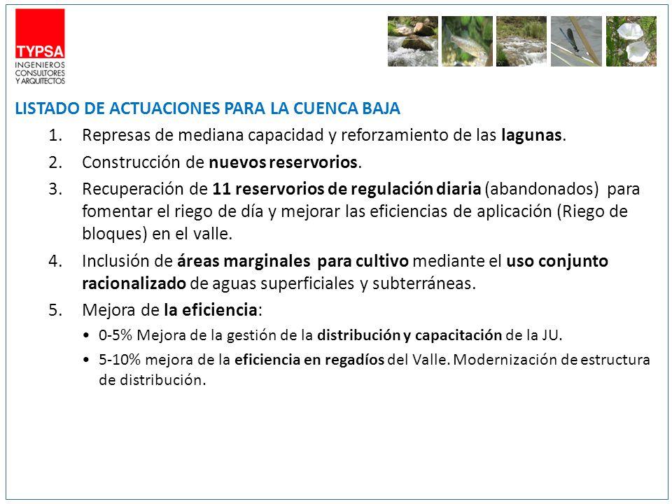 LISTADO DE ACTUACIONES PARA LA CUENCA BAJA 1.Represas de mediana capacidad y reforzamiento de las lagunas. 2.Construcción de nuevos reservorios. 3.Rec