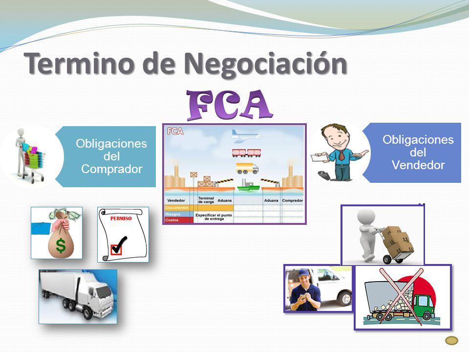 Termino de Negociación Obligaciones del Comprador Obligaciones del Vendedor