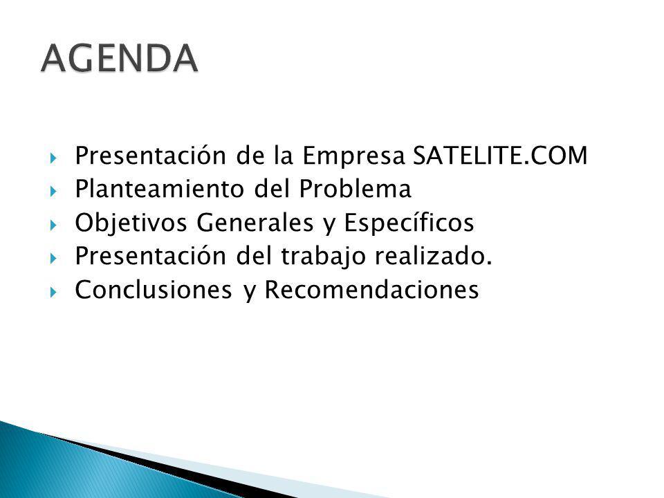 Presentación de la Empresa SATELITE.COM Planteamiento del Problema Objetivos Generales y Específicos Presentación del trabajo realizado.