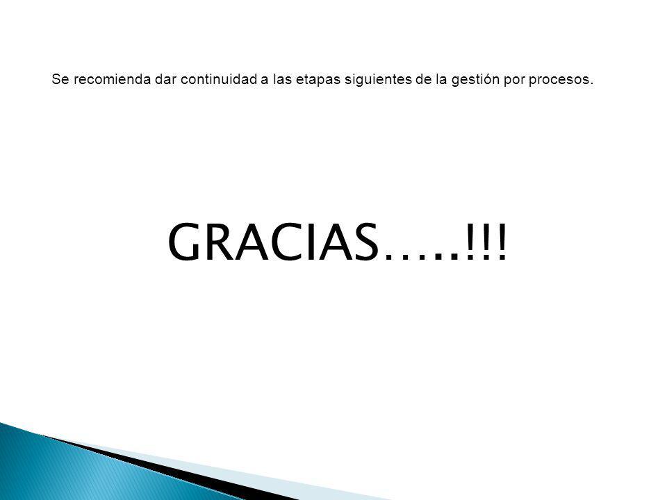Se recomienda dar continuidad a las etapas siguientes de la gestión por procesos. GRACIAS…..!!!