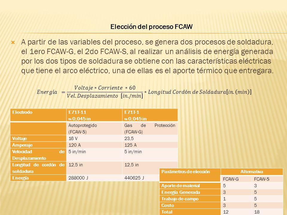 A partir de las variables del proceso, se genera dos procesos de soldadura, el 1ero FCAW-G, el 2do FCAW-S, al realizar un análisis de energía generada