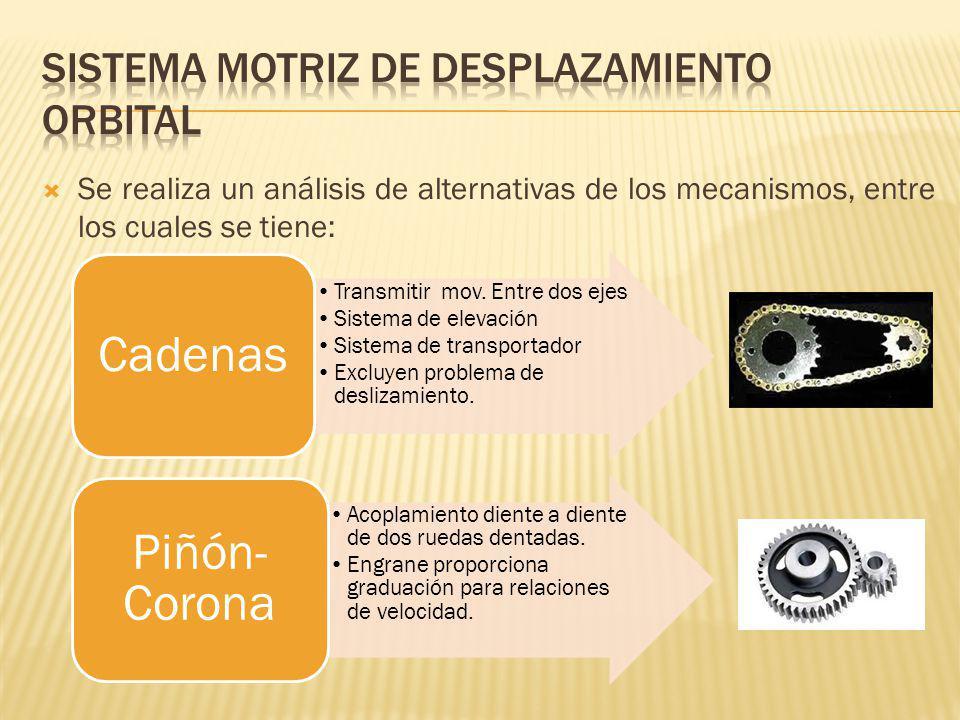 Se realiza un análisis de alternativas de los mecanismos, entre los cuales se tiene: Transmitir mov. Entre dos ejes Sistema de elevación Sistema de tr