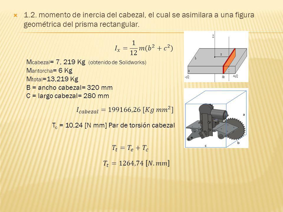1.2. momento de inercia del cabezal, el cual se asimilara a una figura geométrica del prisma rectangular. M cabezal = 7, 219 Kg (obtenido de Solidwork
