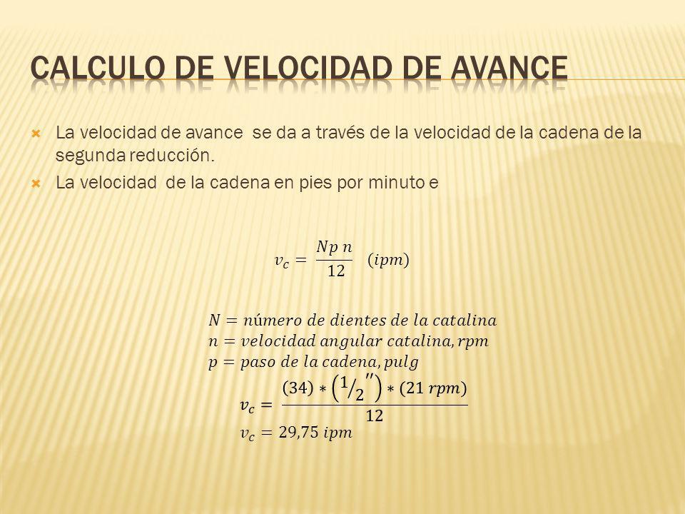 La velocidad de avance se da a través de la velocidad de la cadena de la segunda reducción. La velocidad de la cadena en pies por minuto e