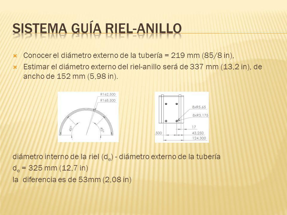 Conocer el diámetro externo de la tubería = 219 mm (85/8 in), Estimar el diámetro externo del riel-anillo será de 337 mm (13,2 in), de ancho de 152 mm