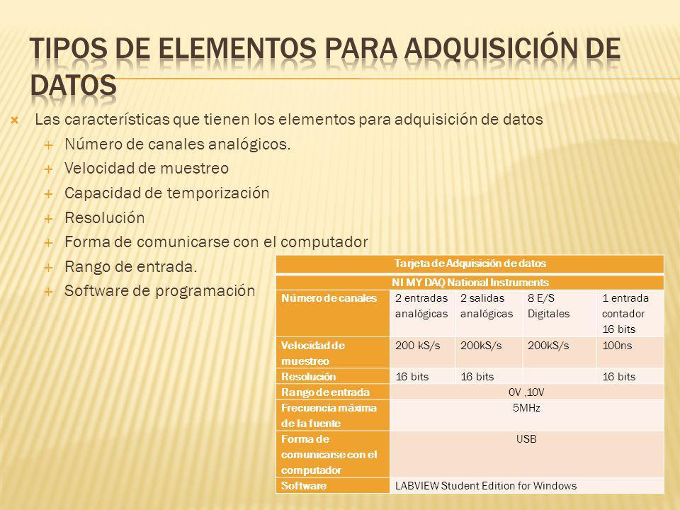 Las características que tienen los elementos para adquisición de datos Número de canales analógicos. Velocidad de muestreo Capacidad de temporización