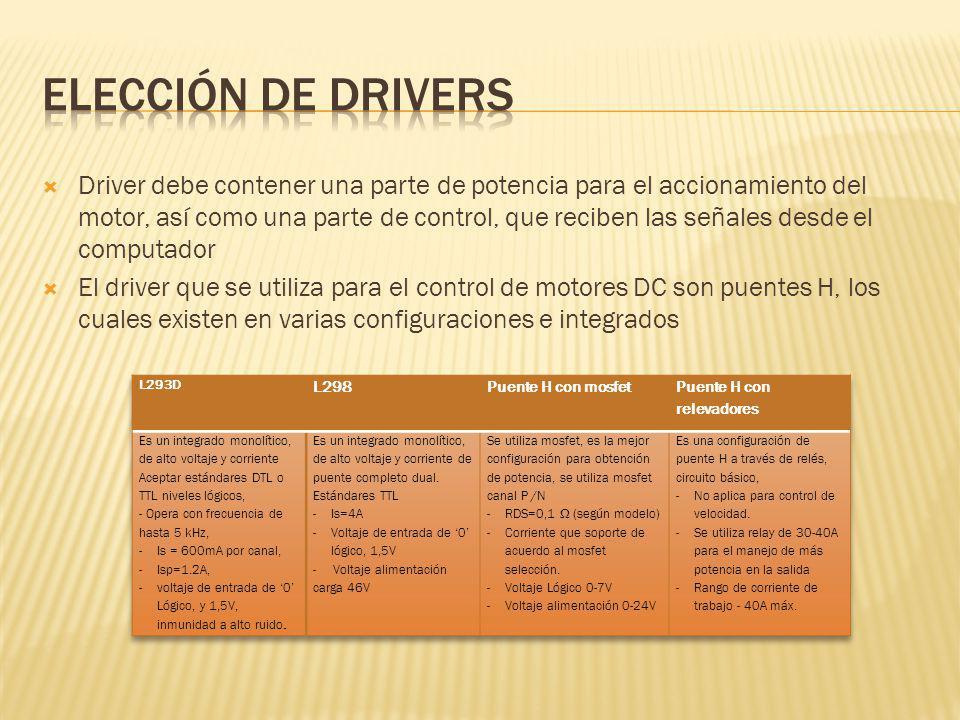 Driver debe contener una parte de potencia para el accionamiento del motor, así como una parte de control, que reciben las señales desde el computador