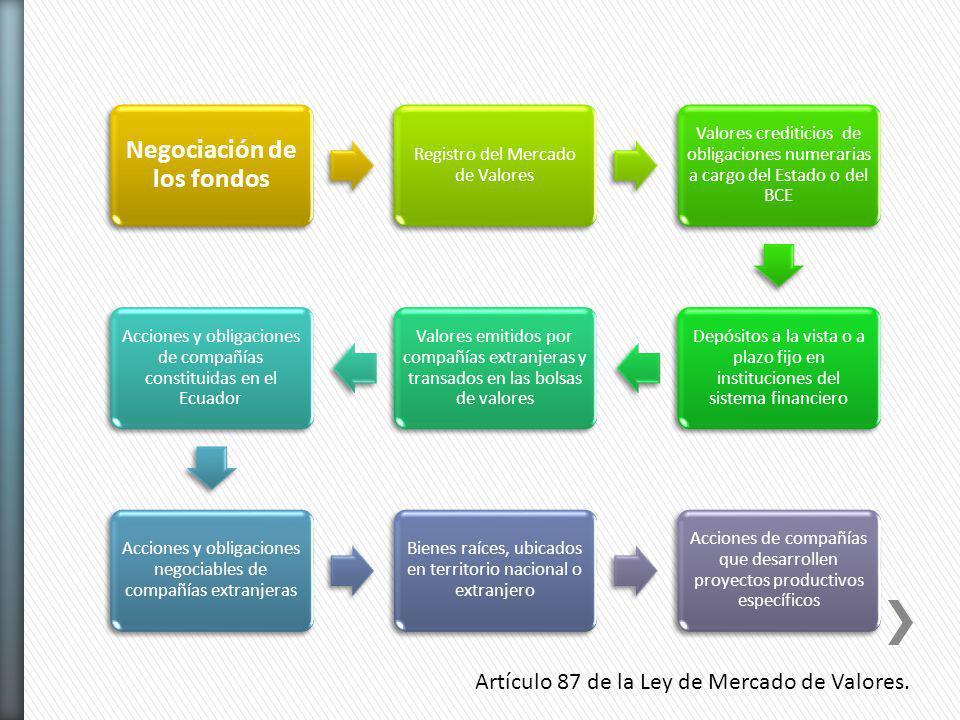 Negociación de los fondos Registro del Mercado de Valores Valores crediticios de obligaciones numerarias a cargo del Estado o del BCE Depósitos a la v