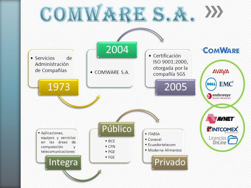 Servicios de Administración de Compañías 1973 COMWARE S.A. 2004 Certificación ISO 9001:2000, otorgada por la compañía SGS 2005 Aplicaciones, equipos y