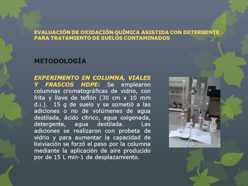 EXPERIMENTO EN COLUMNA, VIALES Y FRASCOS HDPE: Se emplearon columnas cromatográficas de vidrio, con frita y llave de teflón (30 cm x 10 mm d.i.). 15 g