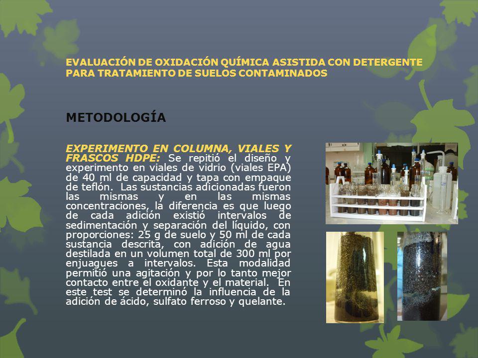 EXPERIMENTO EN COLUMNA, VIALES Y FRASCOS HDPE: Se repitió el diseño y experimento en viales de vidrio (viales EPA) de 40 ml de capacidad y tapa con em