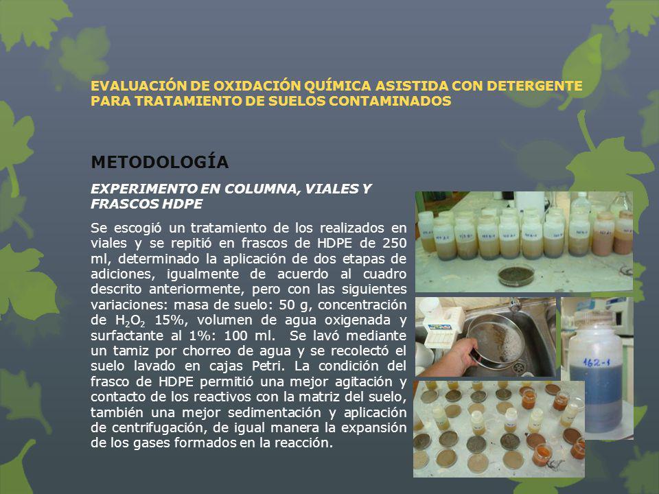 EXPERIMENTO EN COLUMNA, VIALES Y FRASCOS HDPE Se escogió un tratamiento de los realizados en viales y se repitió en frascos de HDPE de 250 ml, determi