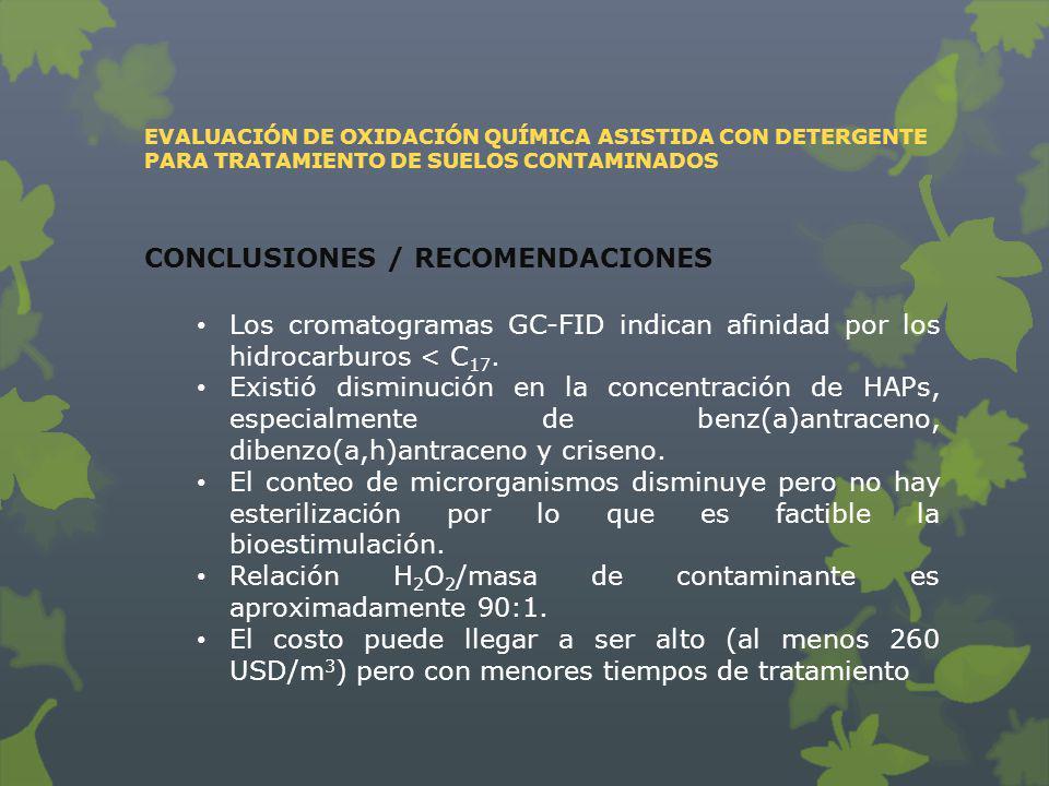 EVALUACIÓN DE OXIDACIÓN QUÍMICA ASISTIDA CON DETERGENTE PARA TRATAMIENTO DE SUELOS CONTAMINADOS CONCLUSIONES / RECOMENDACIONES Los cromatogramas GC-FI