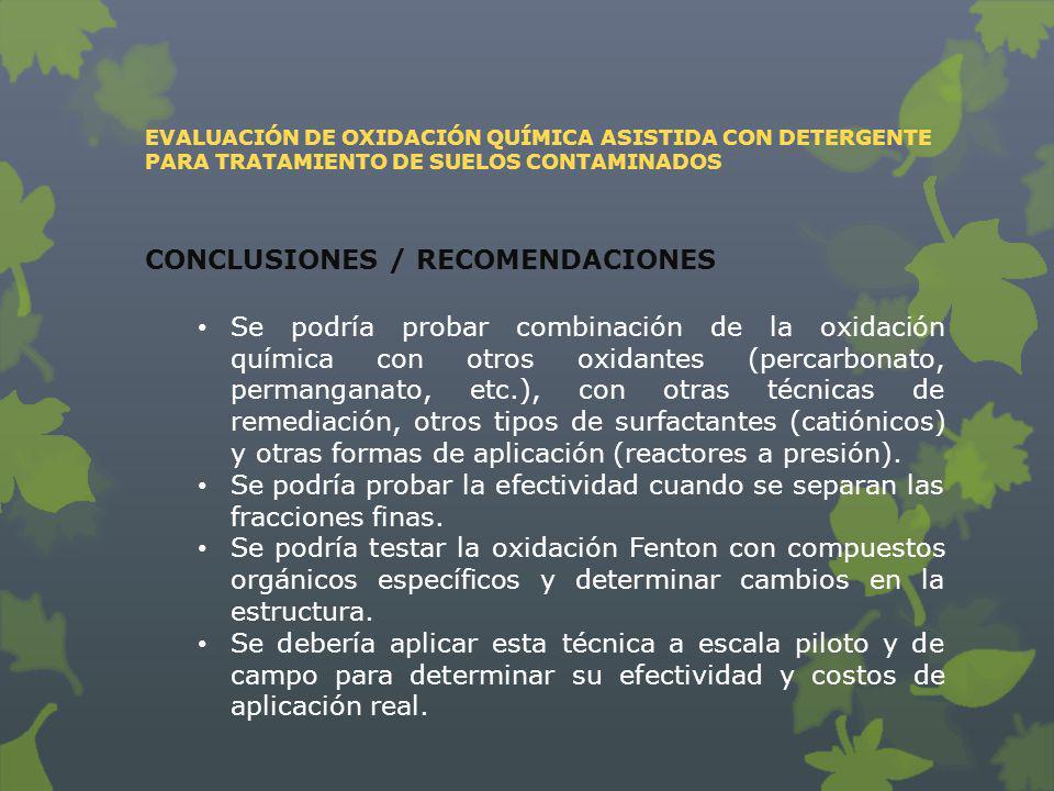 EVALUACIÓN DE OXIDACIÓN QUÍMICA ASISTIDA CON DETERGENTE PARA TRATAMIENTO DE SUELOS CONTAMINADOS CONCLUSIONES / RECOMENDACIONES Se podría probar combin
