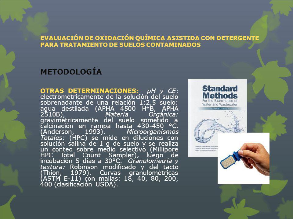 EVALUACIÓN DE OXIDACIÓN QUÍMICA ASISTIDA CON DETERGENTE PARA TRATAMIENTO DE SUELOS CONTAMINADOS CONCLUSIONES / RECOMENDACIONES Los cromatogramas GC-FID indican afinidad por los hidrocarburos < C 17.