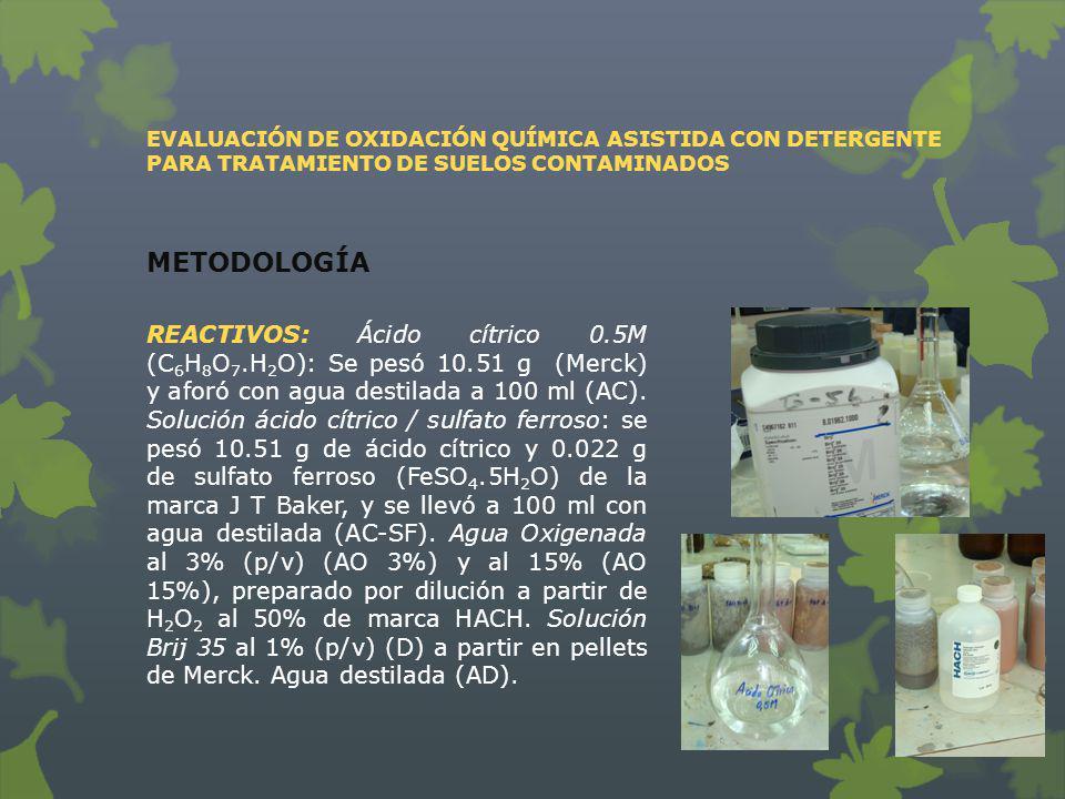 ADICIONES: EVALUACIÓN DE OXIDACIÓN QUÍMICA ASISTIDA CON DETERGENTE PARA TRATAMIENTO DE SUELOS CONTAMINADOS METODOLOGÍA ETAPATrat.