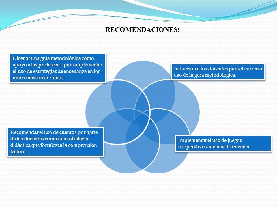 RECOMENDACIONES : Diseñar una guía metodológica como apoyo a las profesoras, para implementar el uso de estrategias de enseñanza en los niños menores