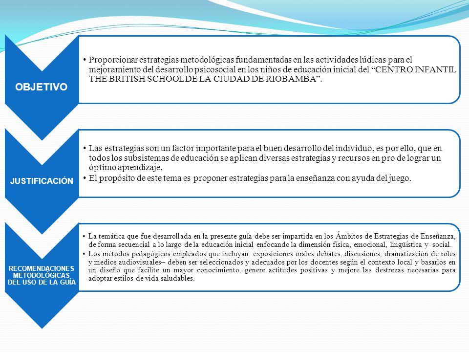 OBJETIVO Proporcionar estrategias metodológicas fundamentadas en las actividades lúdicas para el mejoramiento del desarrollo psicosocial en los niños