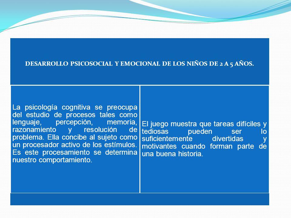 CAPITULO V CONCLUSIONES Y RECOMENDACIONES CONCLUSIONES: Los maestros no utilizan los juegos grupales como una estrategia de enseñanza.