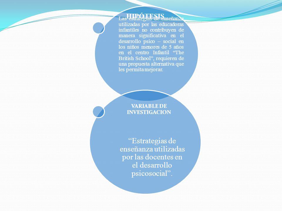 RECOMENDACIONES : Diseñar una guía metodológica como apoyo a las profesoras, para implementar el uso de estrategias de enseñanza en los niños menores a 5 años.