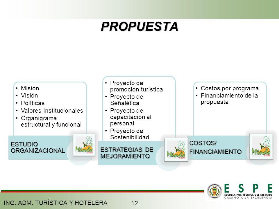 PROPUESTA Misión Visión Políticas Valores Institucionales Organigrama estructural y funcional ESTUDIO ORGANIZACIONAL Proyecto de promoción turística P