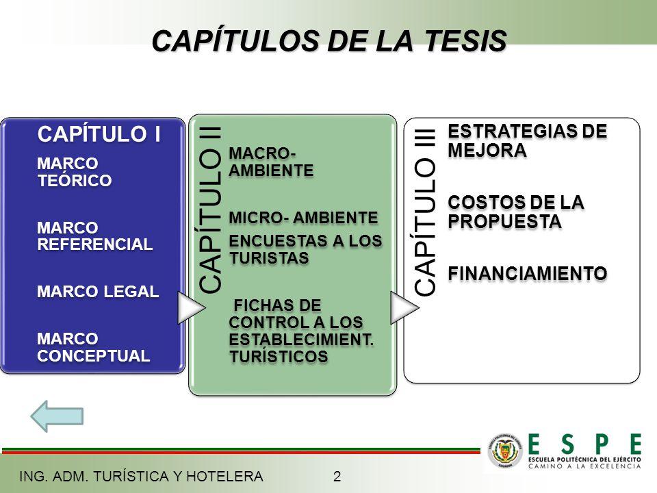 CAPÍTULOS DE LA TESIS CAPÍTULO I MARCO TEÓRICO MARCO REFERENCIAL MARCO LEGAL MARCO CONCEPTUAL CAPÍTULO II MACRO- AMBIENTE MICRO- AMBIENTE ENCUESTAS A