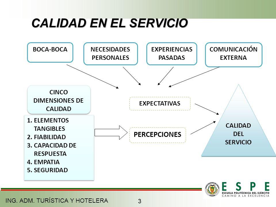 CALIDAD EN EL SERVICIO ING. ADM. TURÍSTICA Y HOTELERA 3 CINCO DIMENSIONES DE CALIDAD 1.ELEMENTOS TANGIBLES 2.FIABILIDAD 3.CAPACIDAD DE RESPUESTA 4.EMP